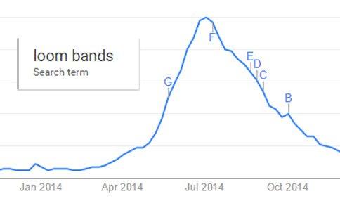 """recherche google """"bracelets en plastique"""""""