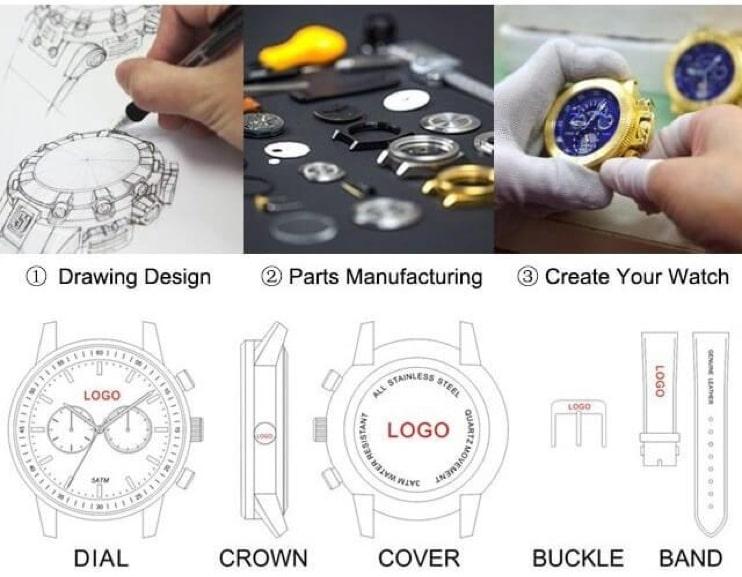 fabriquer un produit en chine