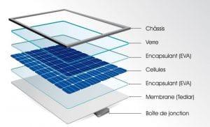 composants panneaux solaires